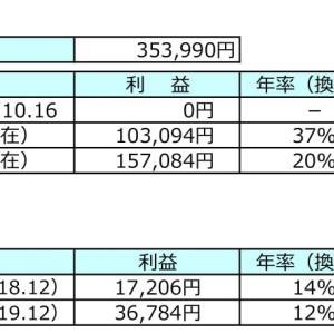 【運用実績】投資金額30万円でトライオートETFをほったらかし(~2020.10.16)