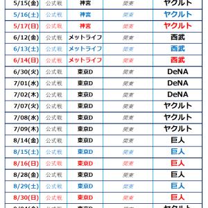 2020年中日地域別日程:関東