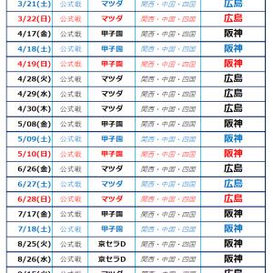 2020年中日地域別日程:関西・中国・四国
