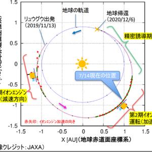 「はやぶさ2」12月6日帰還予定、ネオワイズ彗星さん、火星さん探査  ♫♫♫