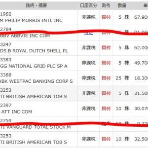 【NISA】私の考える5大高配当ADR+AT&Tを購入しました【米国株】