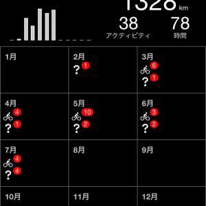 走行記録【2020年7月】