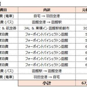 【Go To トラブル #9】やっぱ好きやねん、しーすー (2020/12/12-19 まとめ)