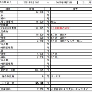 【札幌】新居の賃貸の初期費用について【移住計画】