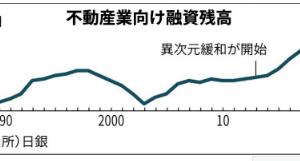 日経新聞は不動産市況を悪化させたいのか