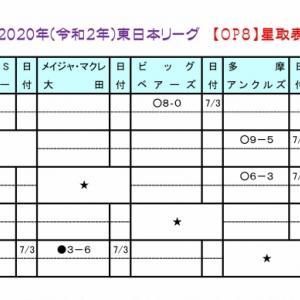 東日本リーグOP8開幕