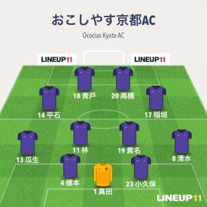おこしやす2021🆚関大FC2008