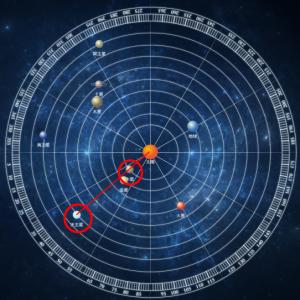 水星と天王星の結びーヘリオセントリックのふりかえり星読み2021年4月21日