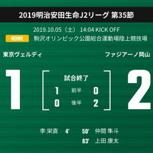 【J2-2019】ヴェルディ vs ファジアーノ岡山