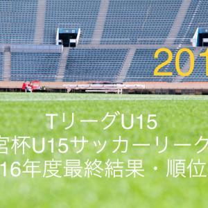 TリーグU15/2016年度最終結果・順位表/高円宮杯U15 TOP・全都・地域サッカーリーグ東京
