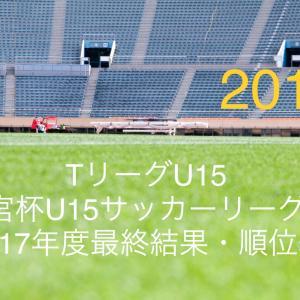 TリーグU15/2017年度最終結果・順位表/高円宮杯U15 TOP・全都・地域サッカーリーグ東京