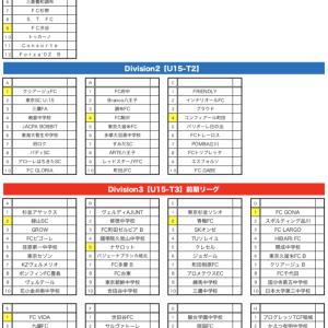 東京ジュニアユースサッカー/2019年度Tリーグ組み合わせ!