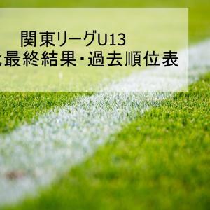 関東リーグ(U13) | 歴代最終結果・過去順位表