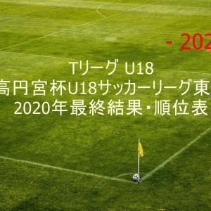 TリーグU18 | 2020年度 | 最終結果・順位表 | 高円宮杯U18T1・T2・T3・T4サッカーリーグ東京