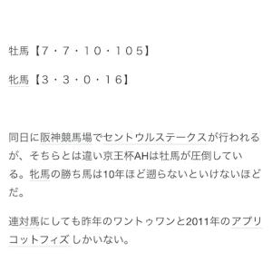 京成杯AH    セントウルS 考察 オマケ紫苑S
