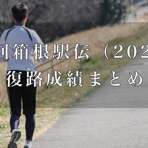 第97回箱根駅伝(2021年)総合成績、復路成績まとめと個人的感想。駒澤大学が大逆転で13年ぶり7回目の総合優勝!