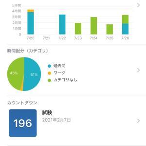 2020/07/27 勉強管理アプリってやる気が出る。