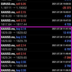 2021/07/31 ドル円の相場予測♪