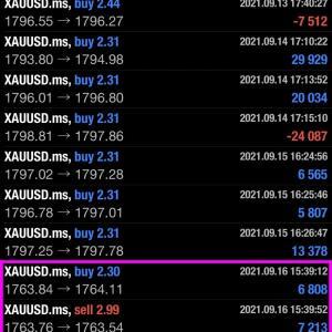 2021/09/17 ユーロドルの相場予測♪