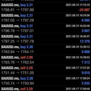 2021/09/19 豪ドル円の相場予測♪