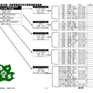 令和2年度 山元町345丁目町内会 災害等緊急時安否確認連絡系統表