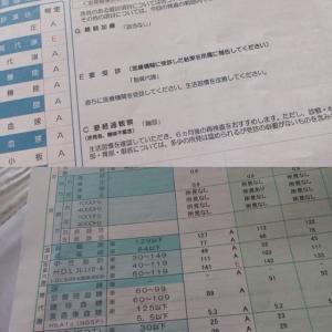 【悲報】コレステロール値改善せず