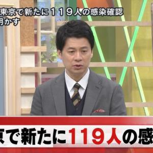 【速報】東京都、新たに119人新型コロナウイルスに感染(2020年7月13日)