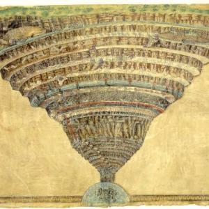 【地獄の構造】 ダンテの神曲について調べてみた