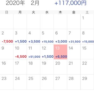 13日までの2月収支