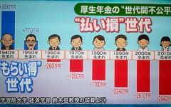 【経済】年金運用、過去最高の収益 12兆円台の黒字 4~6月期 [うずしお★]