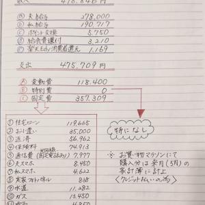 家計簿《4月分》と 変動費の内訳