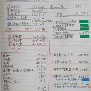 家計簿《12月分》と変動費の内訳