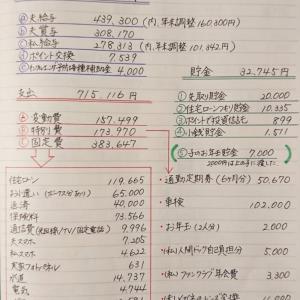 家計簿《1月分》と変動費の内訳