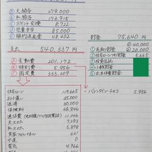 家計簿《2月分》と変動費の内訳
