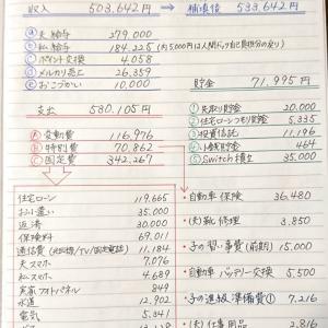 家計簿《3月分》と変動費の内訳
