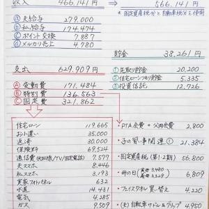 家計簿《5月分》と変動費の内訳