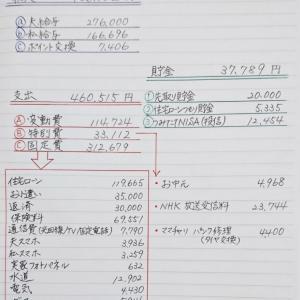 家計簿《7月分》と変動費の内訳