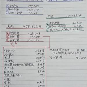 家計簿《9月分》と変動費の内訳