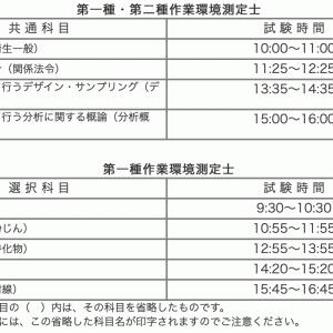 作業環境測定士 〜放射線取扱主任者が取るべき資格〜