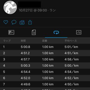 水戸黄門漫遊マラソン2019 レポート