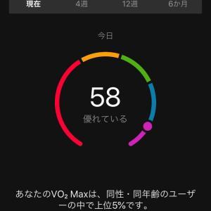 VO2 MAX更新