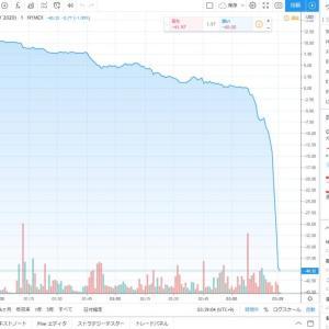 【歴史的大暴落】WTI原油先物、マイナス37.64ドルで取引終了