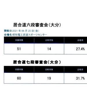 6.7段昇段審査結果