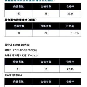 2021 大分/新潟 居合道6.7段審査