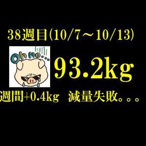 【ブログ公開ダイエット】266日目(2019年10月13日)&38週目結果93.2(週間+0.4)kg 筋トレ導入も体重はプラス。。。