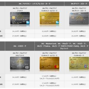 JGC家族カードを更新 年会費10,000円(税別)コロナ過で安いのか?高いのか? 皆さんの選択は!?