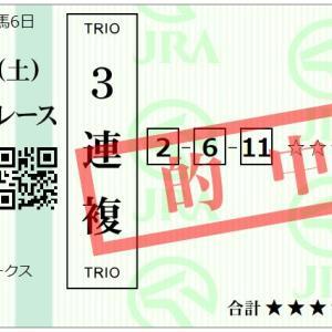 【競馬予想】2019年10月19日 4回東京6日目 富士S(G3)11レースの予想