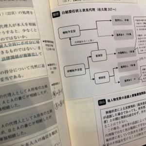 まとめノート(論証集)の作り方4(任意的事項)