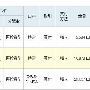 eMAXIS Slim 全世界株式(オール・カントリー)を5万7千円分買いました。2020.12