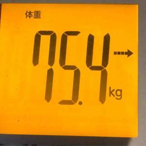 朝の体重と体脂肪!